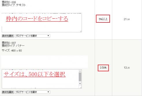 A8.netの使い方8広告コード取得方法