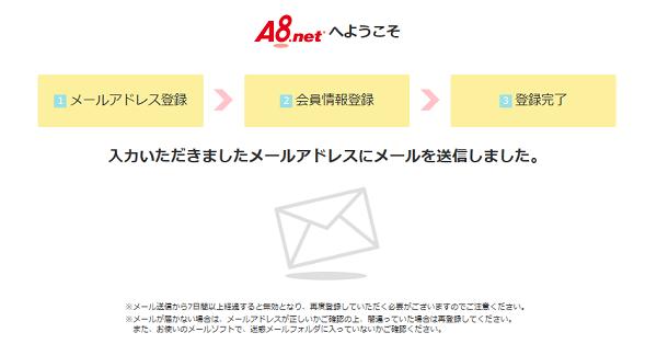 A8.net新規登録方法2